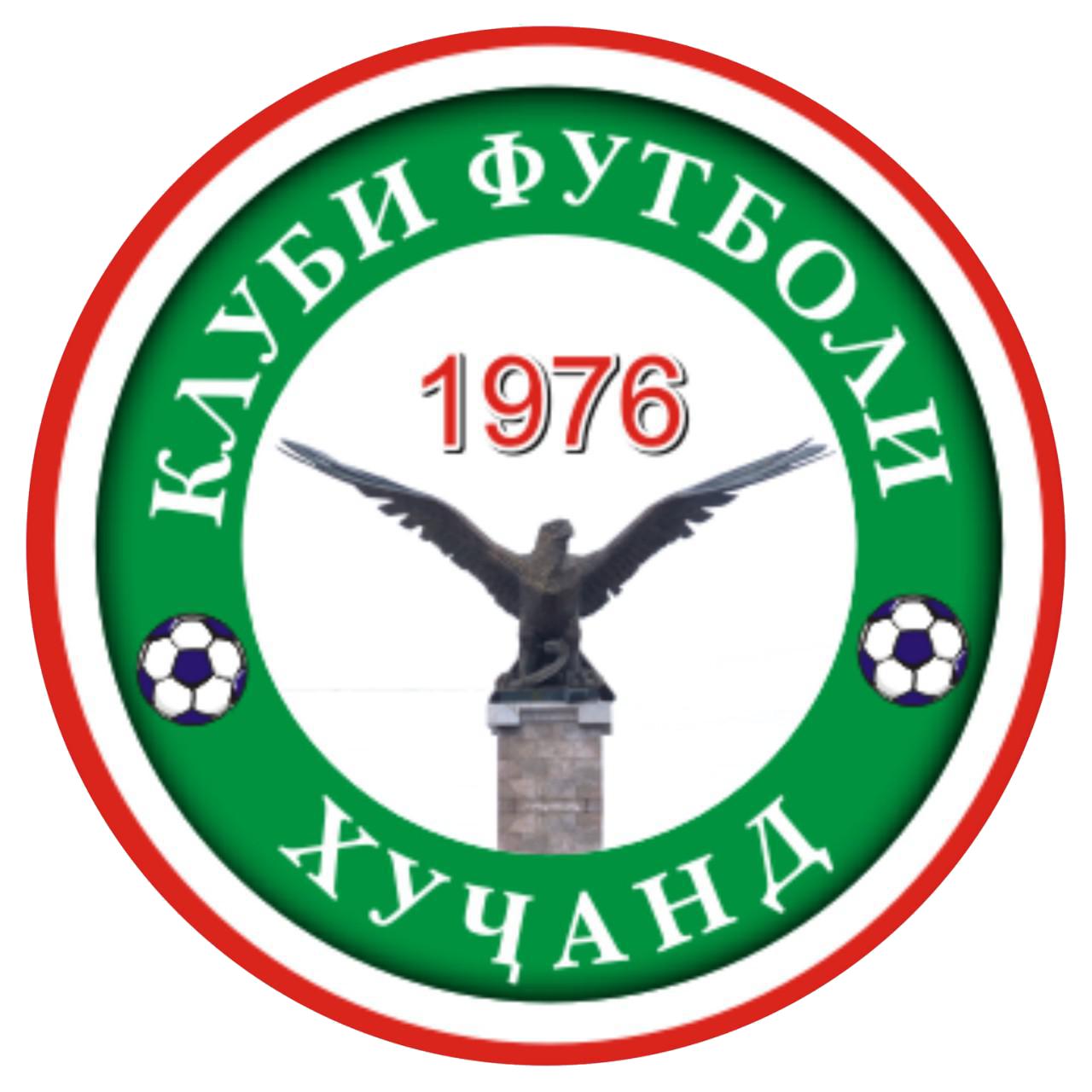 FC Khujand (TJK)